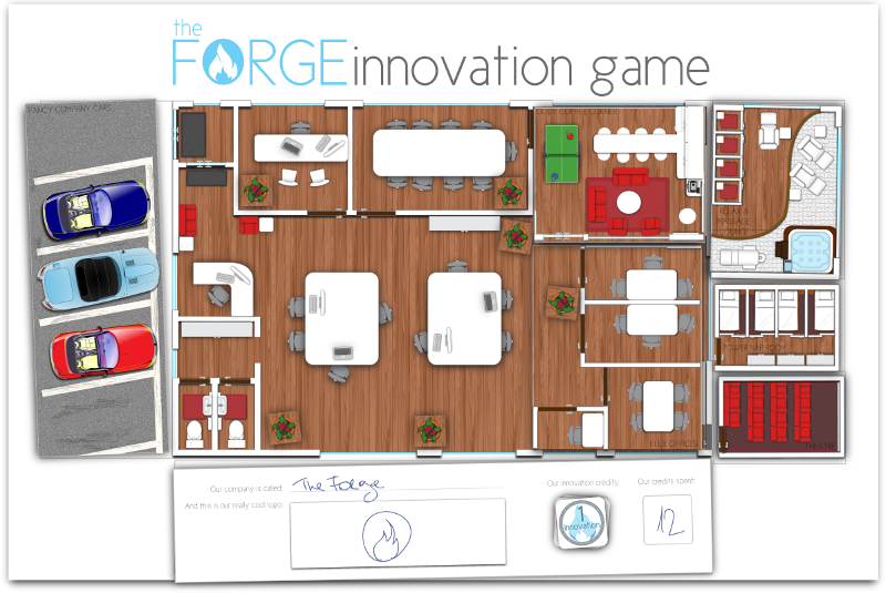 The Innovation Game's board design